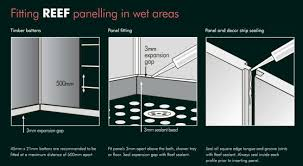 travertine gloss waterproof pvc shower wall boards 10 1013