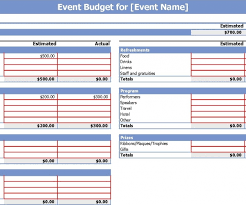 smartly resignation letter format budget template sample