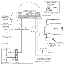 aprilaire 60 automatic digital humidistat w outdoor sensor