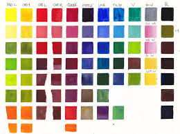 painting with gouache color charts zorn palette brush tests