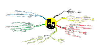 Map Radius Tool Mapping A Nuclear Disaster Mastermindmaps