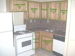 Kitchen Organizing Ideas Small Kitchen Organizing Ideas Organization Organize A Cupboard