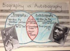 biography an autobiography difference biography foldable flip book classroom freebies flip books and