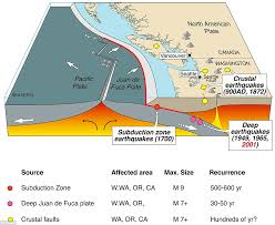 physical map of oregon juan de fuca plate simulation shows how pacific northwest could be decimated by