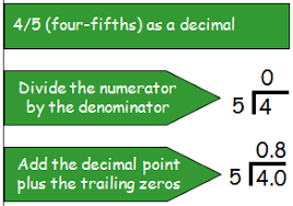 help with changing fractions to decimals