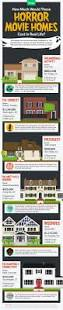 True Homes Floor Plans True Horror How Much Would U0027the Exorcist U0027 House Be Worth Aol