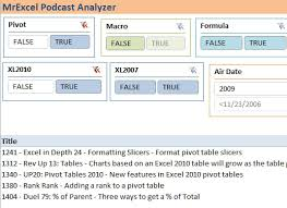 Excel 2010 Pivot Table Excel Report Text In A Pivot Table
