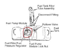 dodge durango fuel filter i a 1999 dodge durango that has a gas splash back and