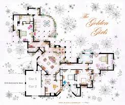 Floor Plans With Porches by Flooring House Floor Plans With Basement Apartments Designs Row