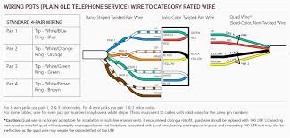 telephone jack wiring diagram ansis me