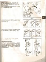 1972 craftsman rototiller briggs u0026 stratton 8hp xxxxxxxxx