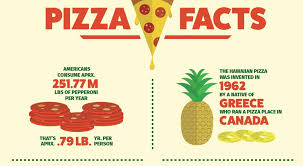 funny thanksgiving facts food infographic 14 fun pizza facts