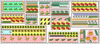 vegetable garden planner decorfree com