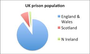 essential facts and stats on prisons part one in