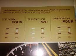 nissan murano won t start clicking noise awd to 2 wheel front wheel drive nissan murano forum