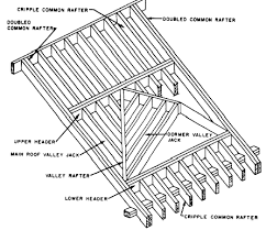 How To Build Dormers In Roof House Rafter Design Cottage Pinterest Construction Window