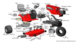 garden tractor parts diagram tractor parts diagram and wiring