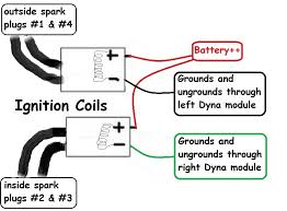 coil wiring diagram on coil download wirning diagrams