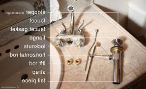 Bath Faucet Replacement Bathtub Faucet Repair Waterfall Bath Faucets Kohler Kohler