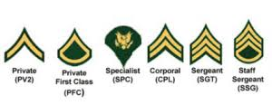 army promotion points a comprehensive guide ez army points