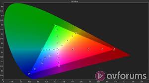 target hisense black friday specs redit philips 6501 philips 49pus6501 4k hdr tv review avforums