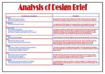 design brief a level analysis of design brief gcse miscellaneous marked by teachers com