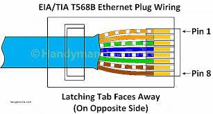 ethernet wiring diagram wall wiring diagrams ethernet