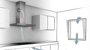 gaine pour hotte cuisine hotte aspirante evacuation exterieure tuyau cuisine a acvacuation ou