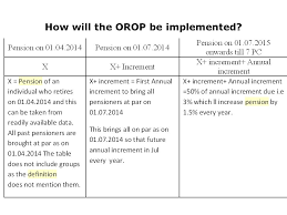 new 2015 orop pension table one rank one pension without tears ppt download
