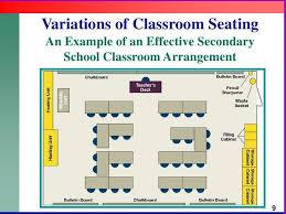 Classroom Desk Organization Ideas Classroom Seating Arrangement Templates Node2003 Cvresume