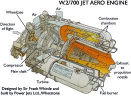 pt6 engine bed mattress sale jet motoru yapımı 2 homemade jet engine part 2 stuff to buy