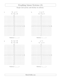 Graphing Functions Worksheet Solving Systems Of Linear Equations By Graphing Worksheet Cockpito