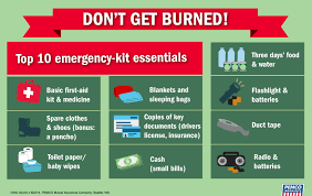 Fire Evacuation Plan Wa by Don U0027t Get Burned Pemco Insurance