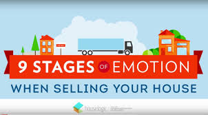 9 stages of emotion when selling your house youtube