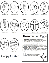 Religious Decorations For Easter by