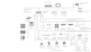 app based litecom lighting management zumtobel