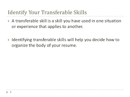 cover letter cover letter transferable skills cover letter and