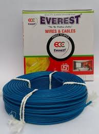 house wiring cables manufacturer from sonipat