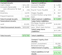 liquidity report template balance sheet format accounting simplified