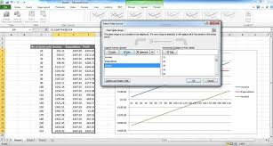 Cost Volume Profit Graph Excel Template Creating A Even Chart In Excel