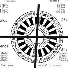 Ganar Ruleta Casino Sistemas Estrategias Y Trucos Para - para ganar en la ruleta electronica economía y negocios taringa