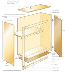 Build Wood Garage Cabinets by How To Make Cabinets 16 Home Diy Pinterest Woodworking