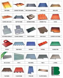 Tile Roof Types Roof Clipart Steel Roof Pencil And In Color Roof Clipart Steel Roof
