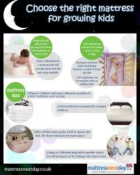 choose the right mattress for growing kids visual ly