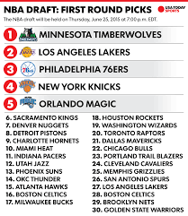 san angelo tv guide 2015 nba draft final mock draft order tv guide