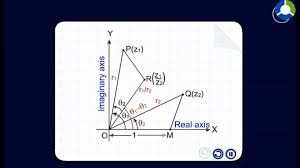 applications of complex numbers in geometry youtube