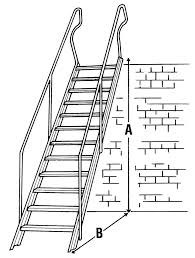 aluminum stairway lynn ladder u0026 scaffolding co inc