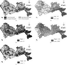 integrated urban land use zoning and associated spatial