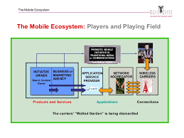 the mobile ecosystem michael hanley