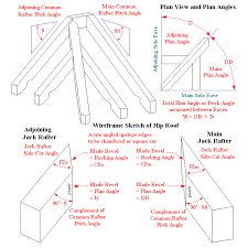 Hips Roof Hip And Valley Roof Design Google Search Holtsfield Love Shack